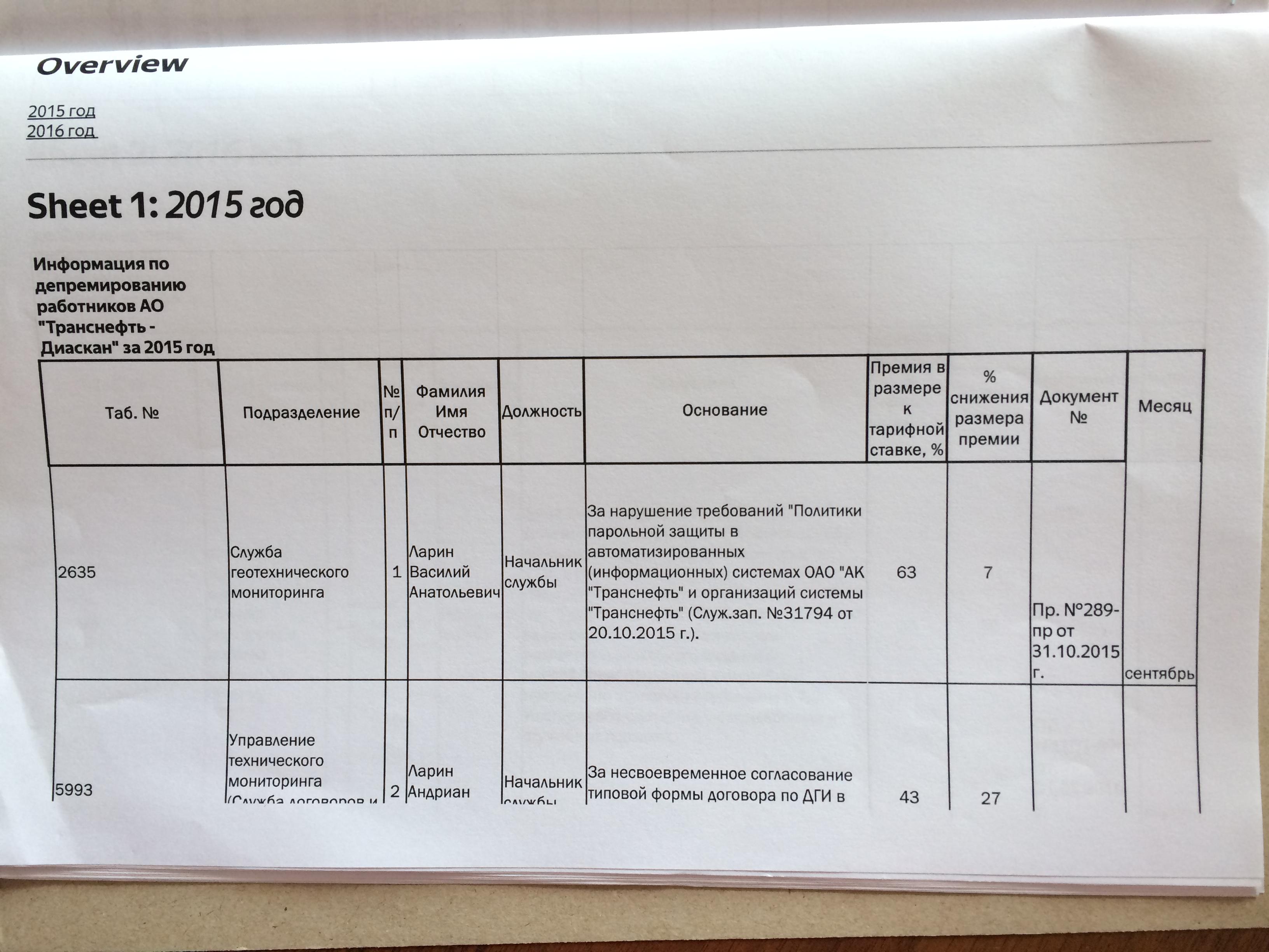Фото документов проверки Луховицкой городской прокуратурой - 57 (5)