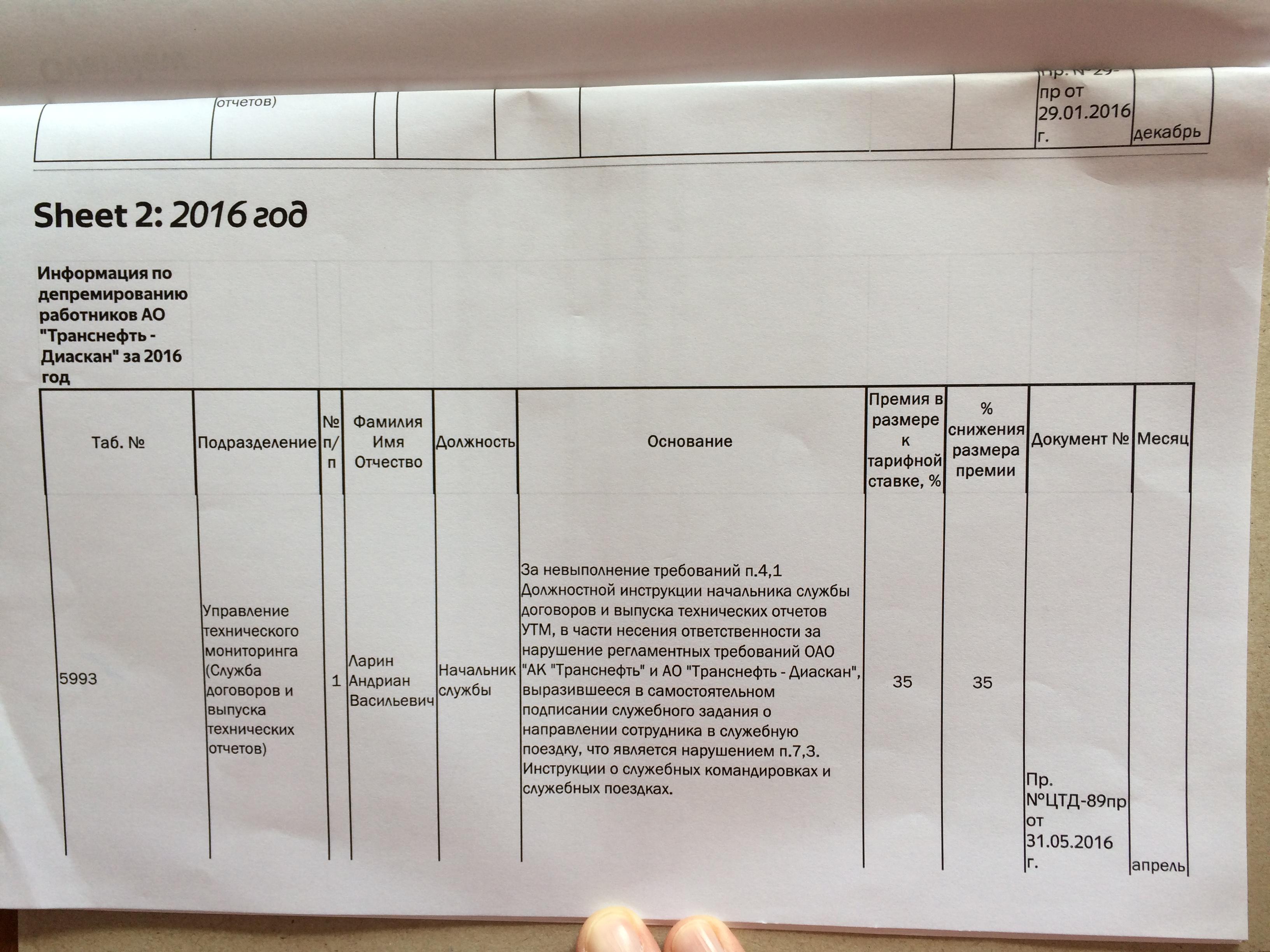 Фото документов проверки Луховицкой городской прокуратурой - 58 (5)
