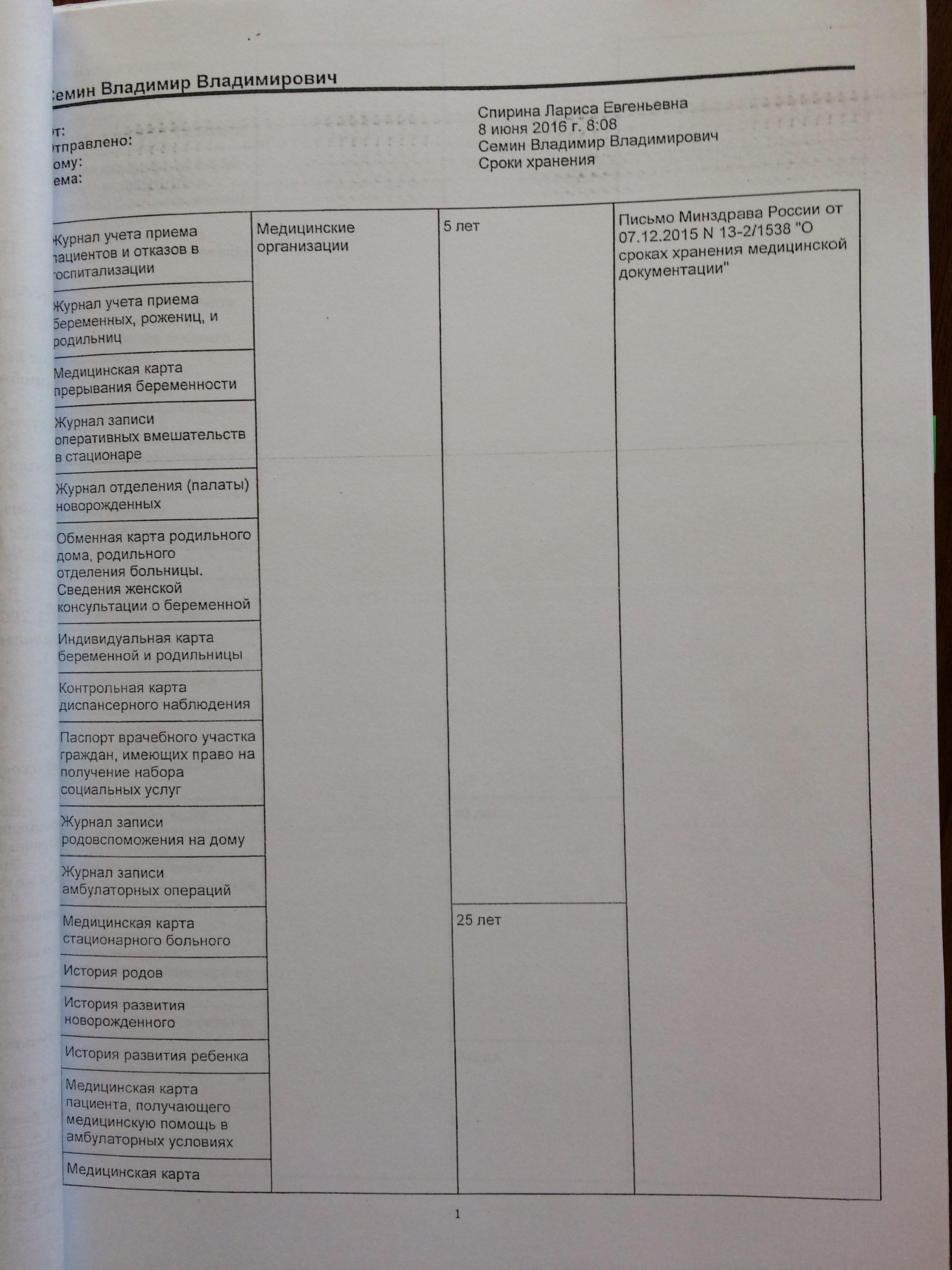 Фото документов проверки Луховицкой городской прокуратурой - 74 (5)